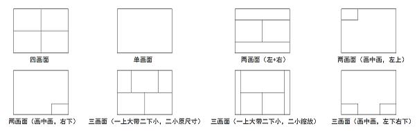 KVM四画面分割器的画面模式