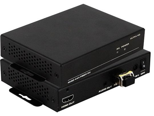 4K60HDMI网线传输器接收端